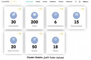 RadioMarocCulture 4 إحصائيات حاضنة الأعمال Cluster Solaire